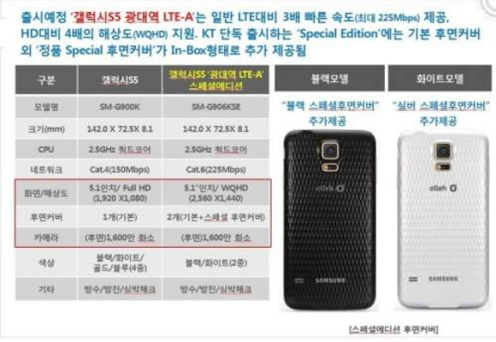 Galaxy S5 LTE-A Special Edition